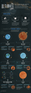 the-ultimate-loss-planets-destroyed